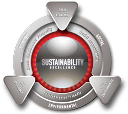 sustainability-excellence