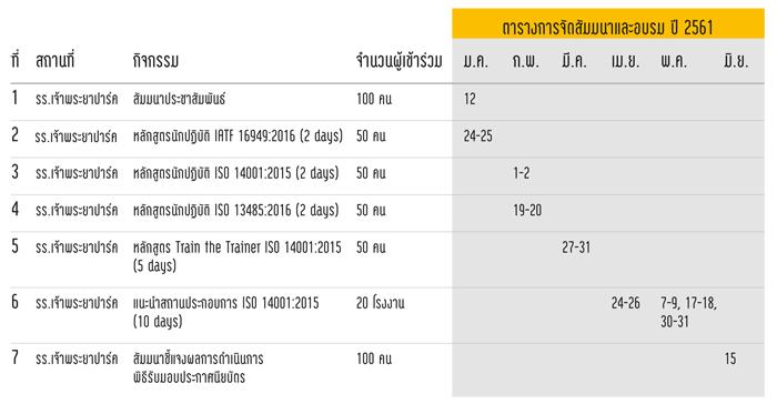 Schedule-training-OIE-2561