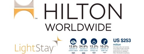 Hilton_Is_Ready_to_Move_Forward_with_SDGs